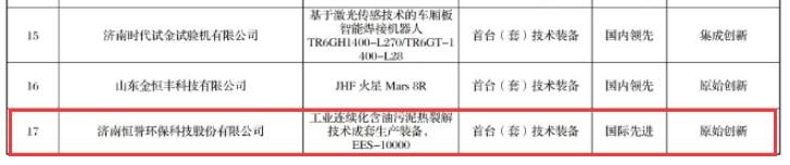 喜报丨我司装备入选《济南市首台套装备及关键零部件项目名单》