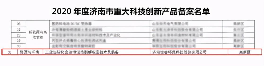 """恒誉热解装备入选""""2020年度济南市重大科技创新产品备案名单"""""""